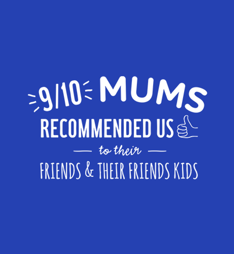 9/10 mums recommended us to their friends & their friends kids